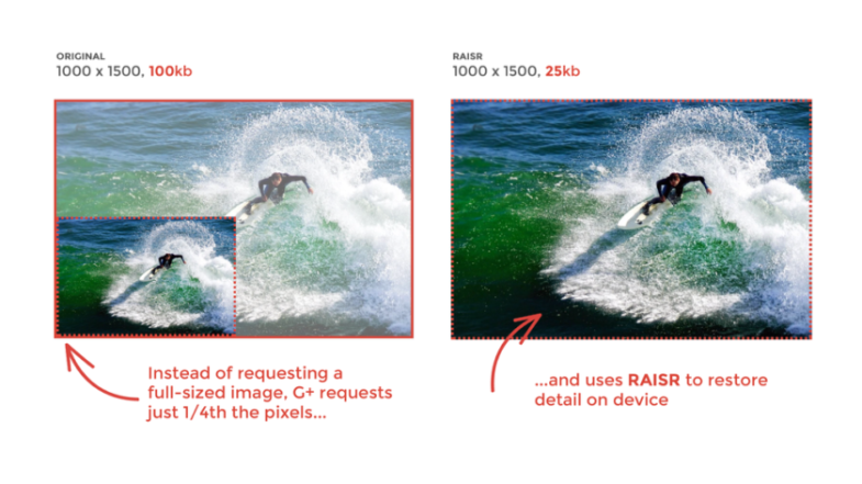 raisr-info-width-1000-840x472